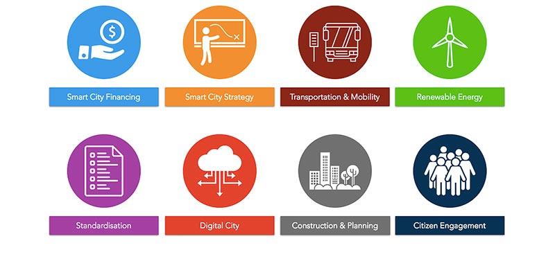 Smart Cities CEE