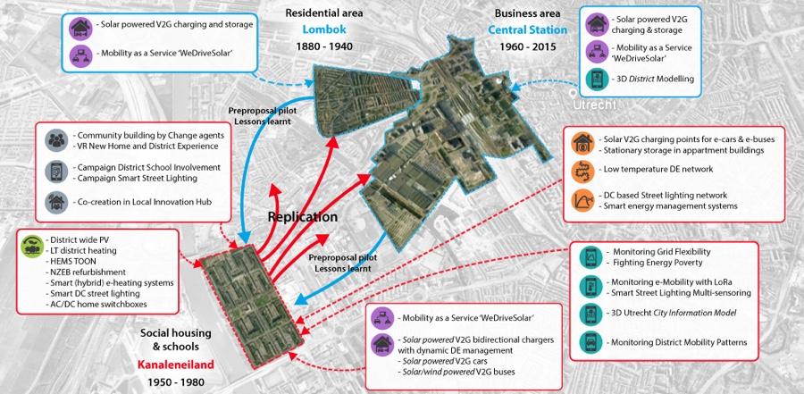 Utrecht project map